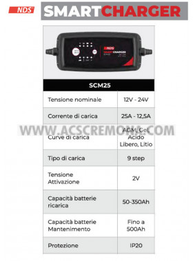 CARICABATTERIA NDS SMART CHARGER SCM25